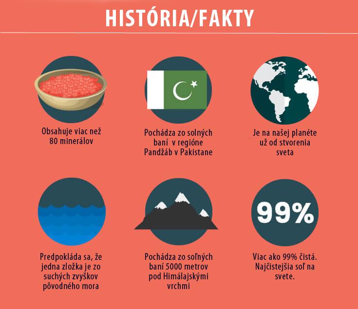 História a fakty